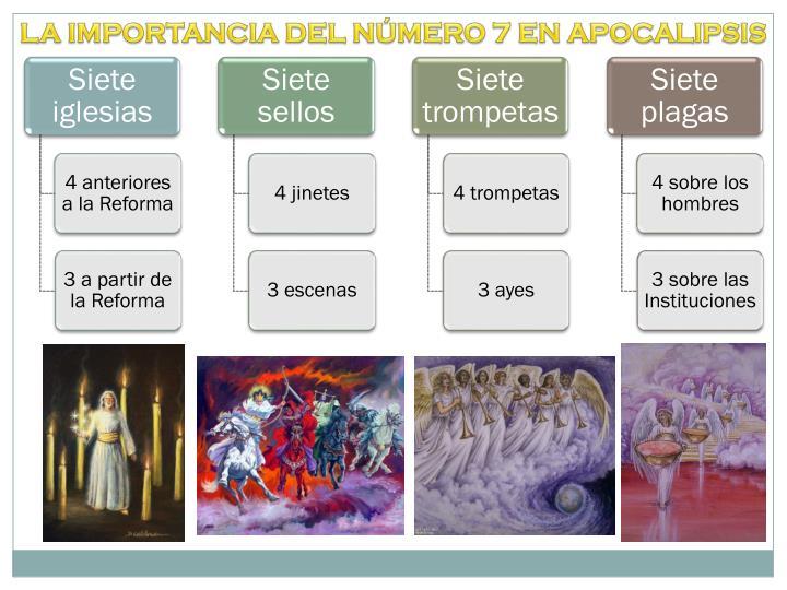 LA IMPORTANCIA DEL NÚMERO 7 EN APOCALIPSIS