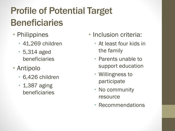 Profile of Potential Target Beneficiaries