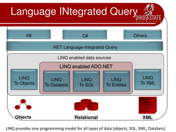 LINQ enabled data sources