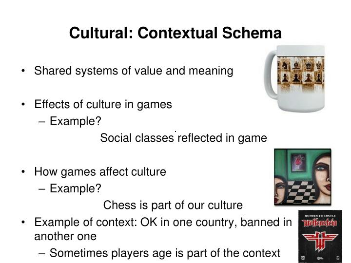 Cultural: Contextual Schema