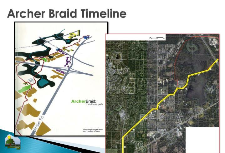 Archer Braid Timeline