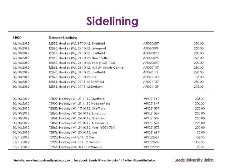 Sidelining