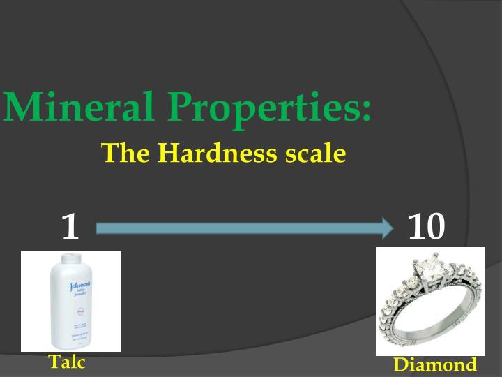Mineral Properties: