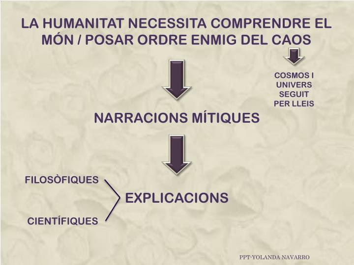 LA HUMANITAT NECESSITA COMPRENDRE EL MÓN / POSAR ORDRE ENMIG DEL CAOS