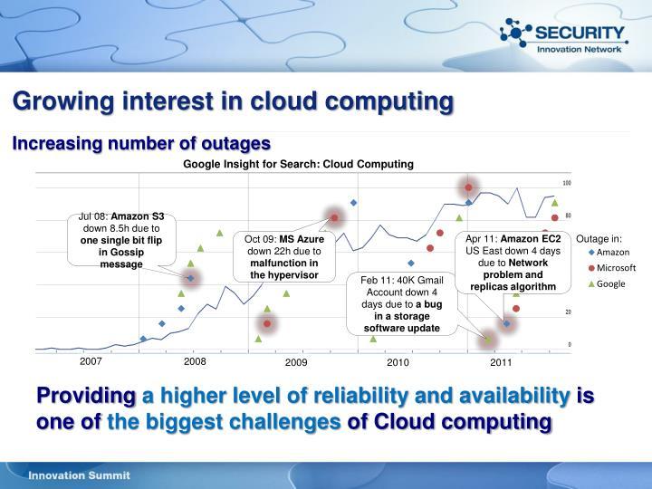 Growing interest in cloud computing