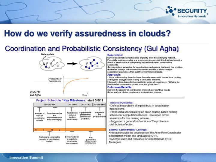 How do we verify assuredness in clouds?