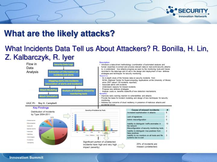 What are the likely attacks?