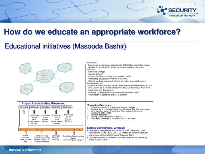 How do we educate an appropriate workforce?