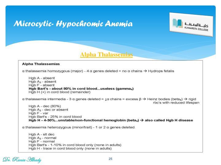 Microcytic- Hypochromic Anemia