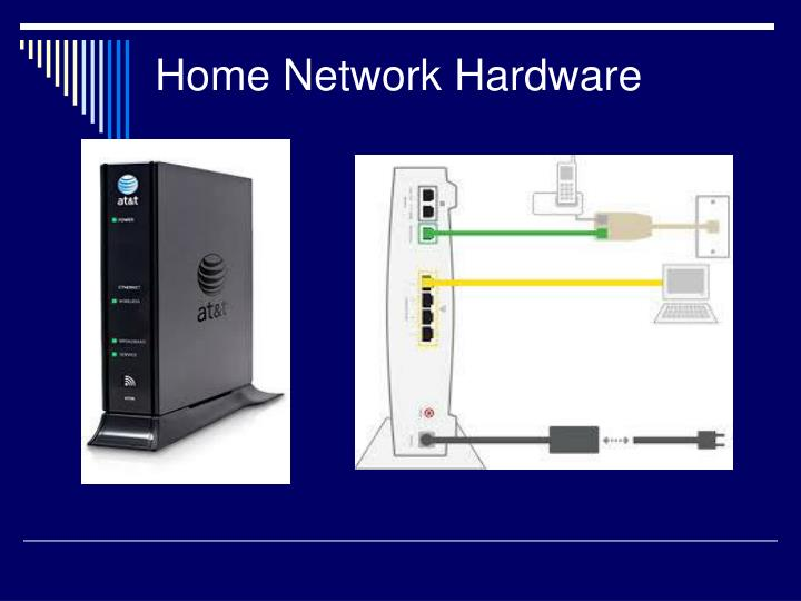 Home Network Hardware