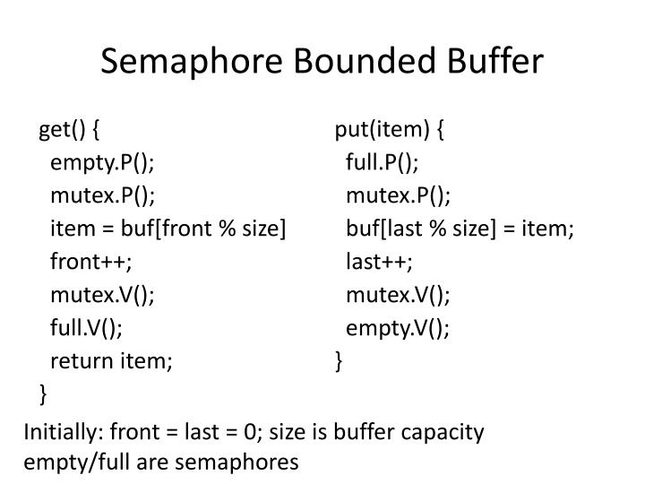 Semaphore Bounded Buffer