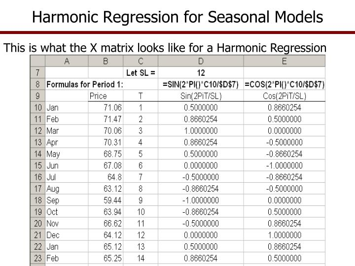 Harmonic Regression for Seasonal Models