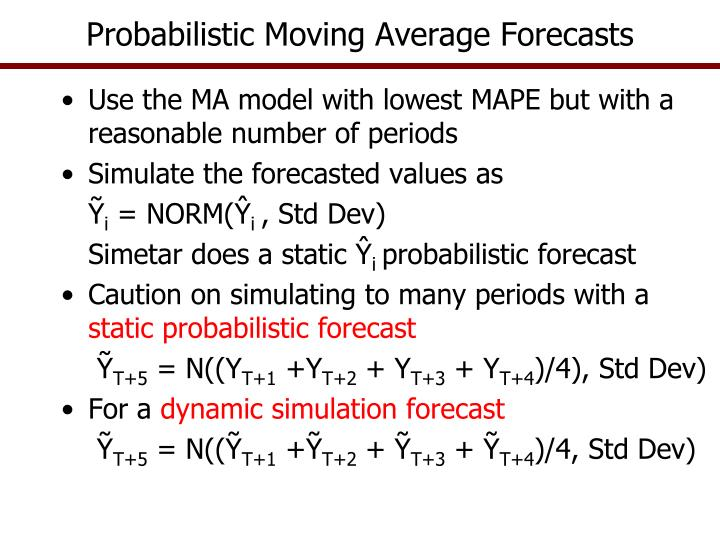 Probabilistic Moving Average Forecasts