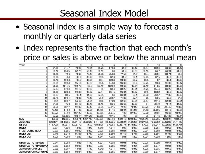 Seasonal Index Model