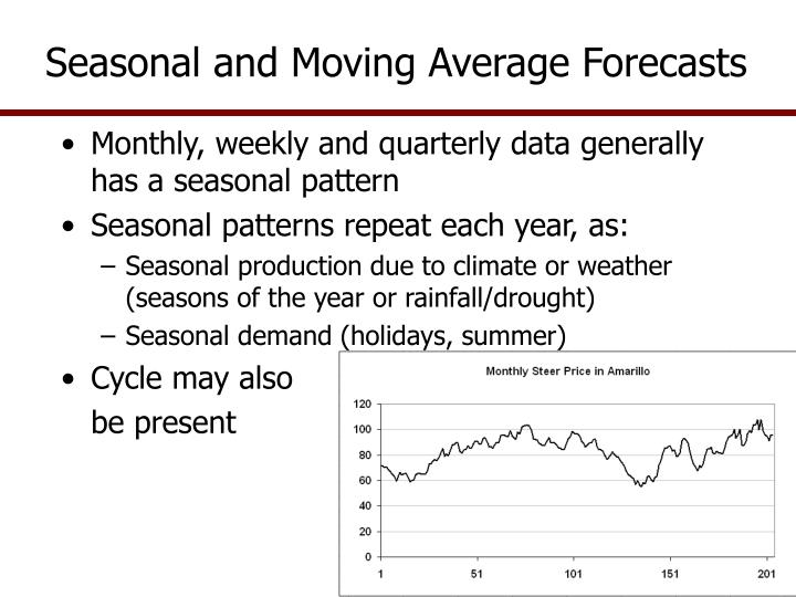 Seasonal and Moving Average Forecasts