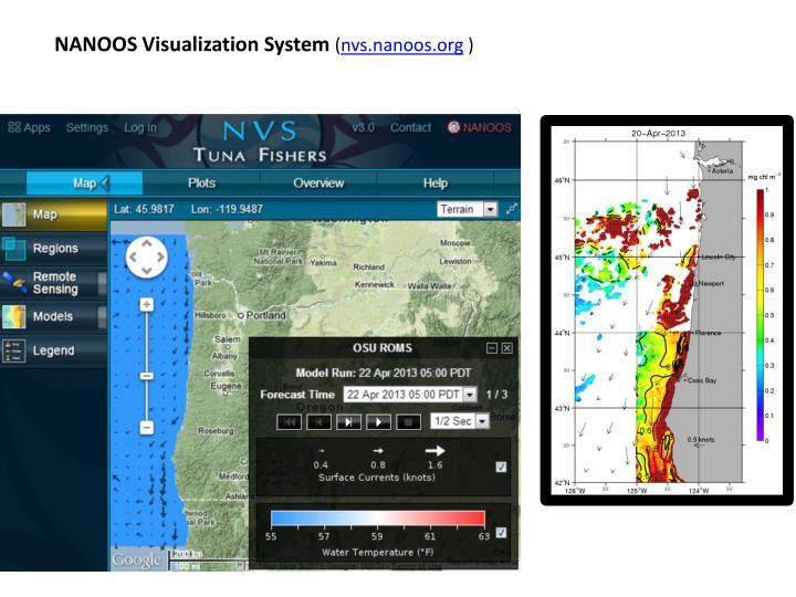 NANOOS Visualization System