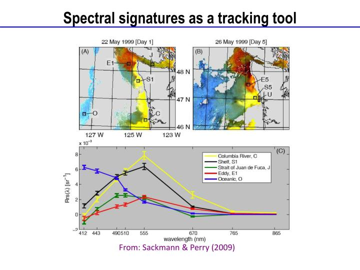 Spectral signatures as a tracking tool
