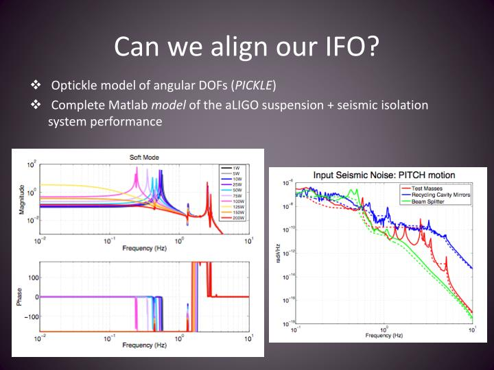 Can we align our IFO?