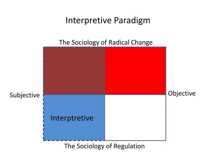 Interpretive Paradigm
