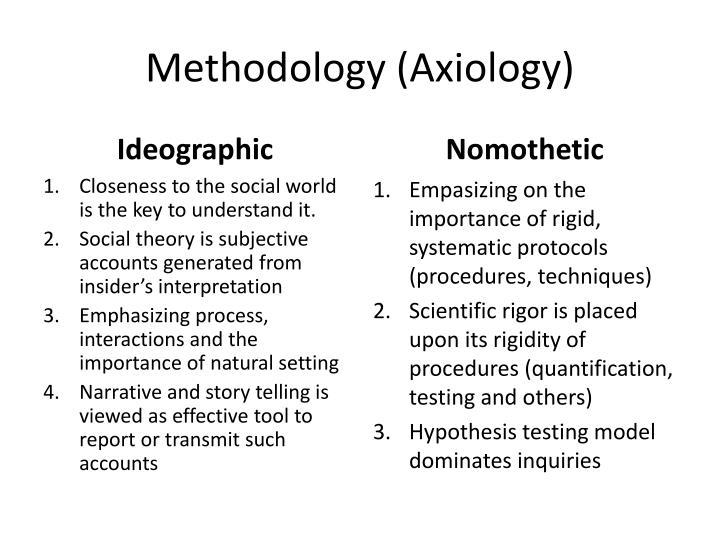 Methodology (Axiology)