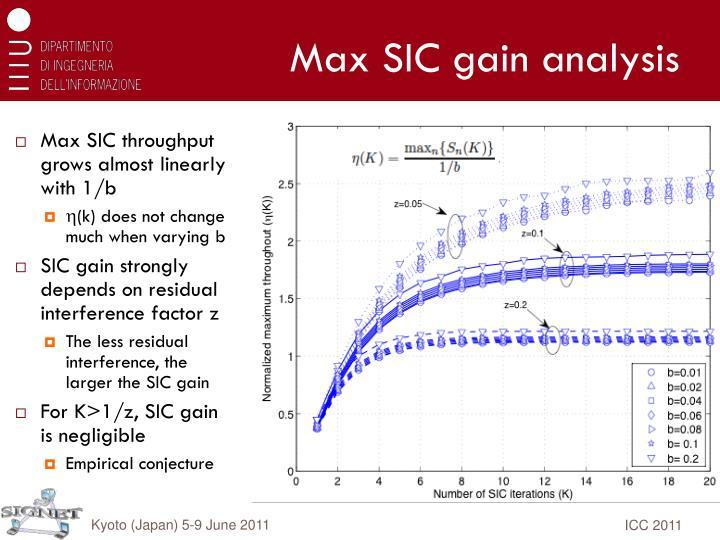 Max SIC gain analysis