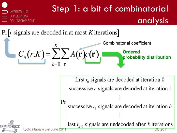 Step 1: a bit of combinatorial analysis