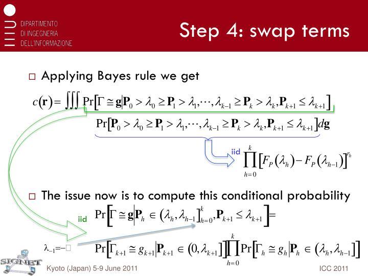 Step 4: swap terms