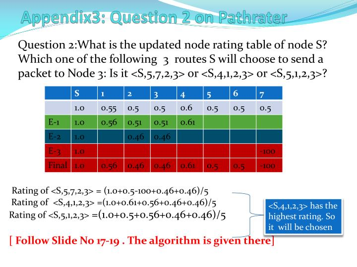 Appendix3: Question 2 on