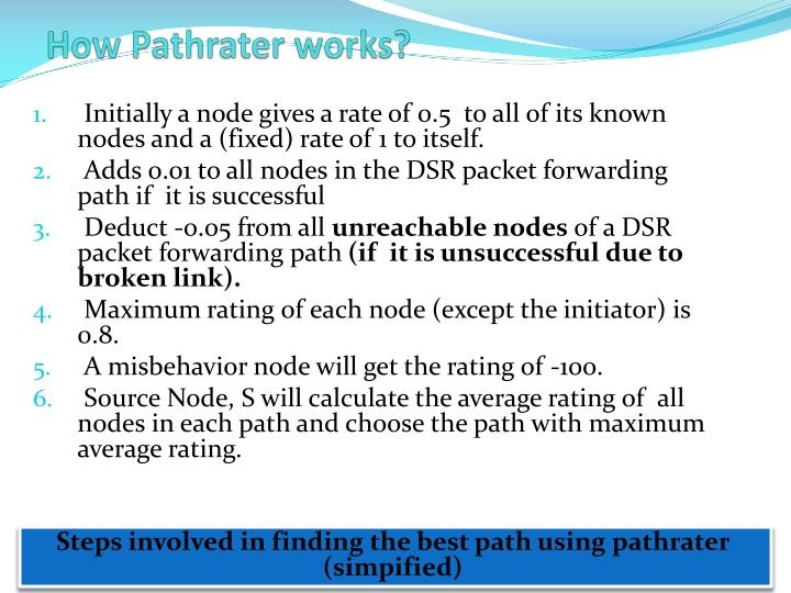 Initially a node gives a rate of 0.5  to all of its known nodes and