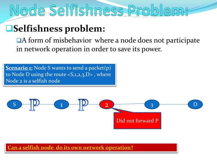 Node Selfishness Problem: