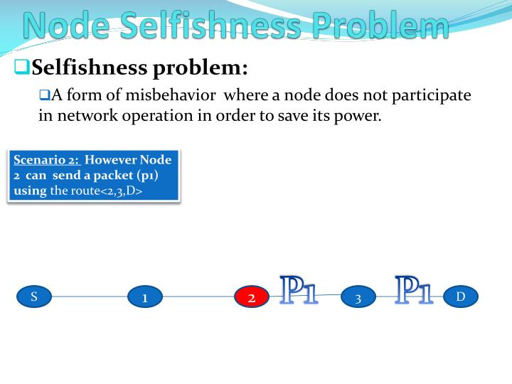 Node Selfishness Problem