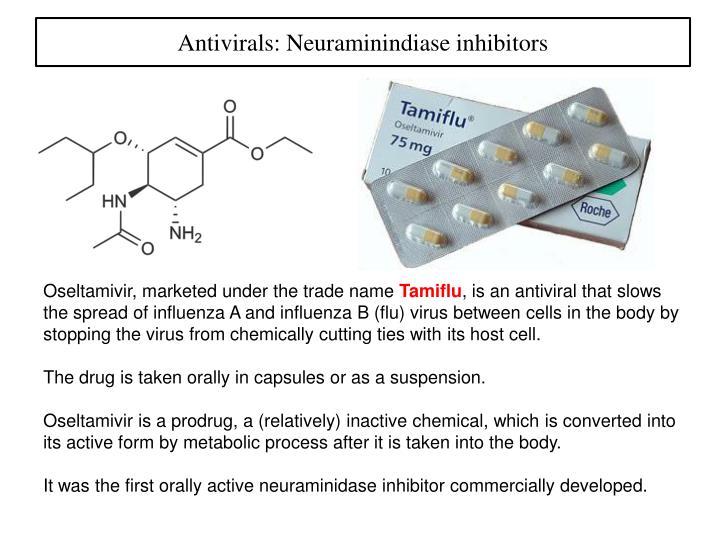 Antivirals: