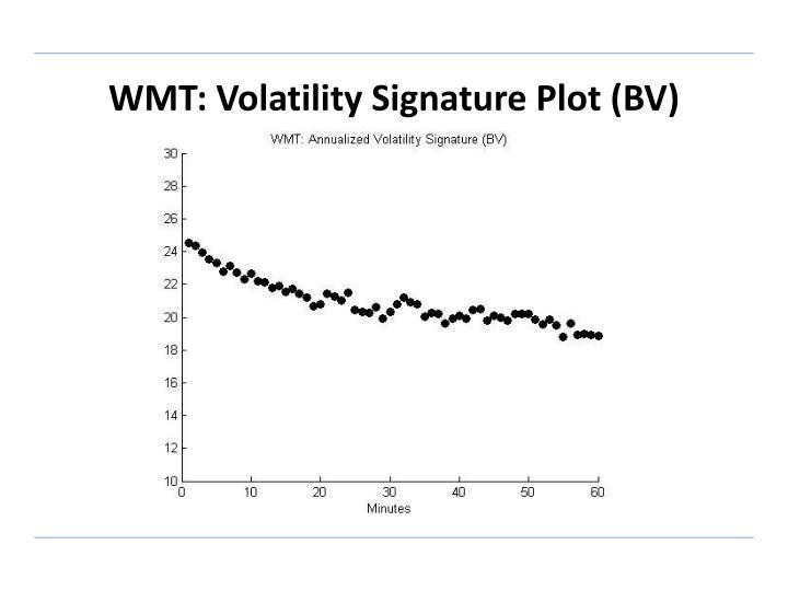 WMT: Volatility Signature Plot (BV)
