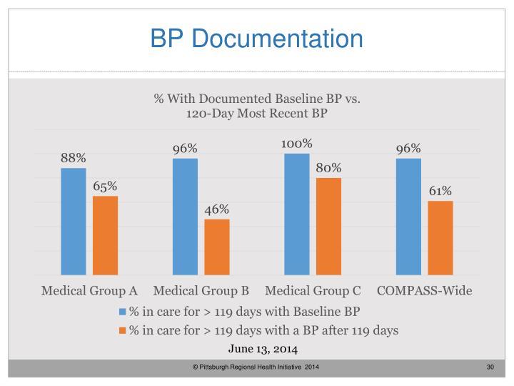 BP Documentation