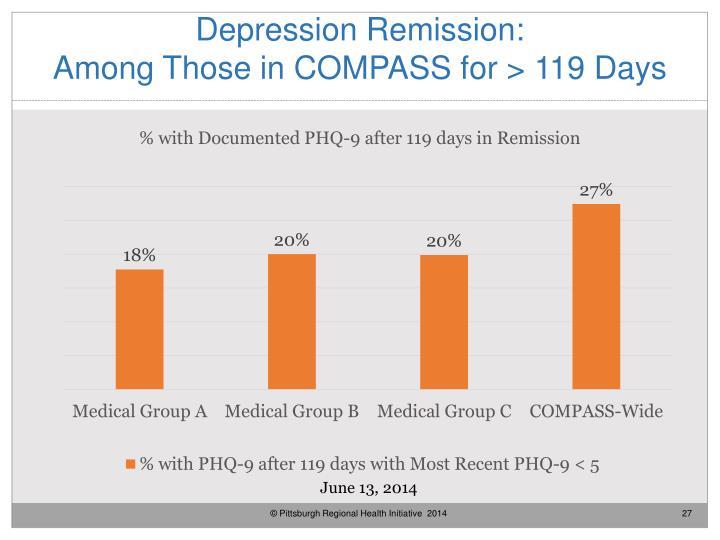 Depression Remission: