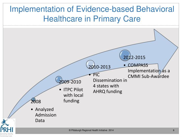 Implementation of Evidence-based Behavioral Healthcare in Primary Care