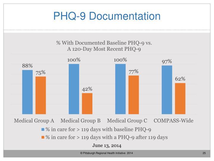 PHQ-9 Documentation