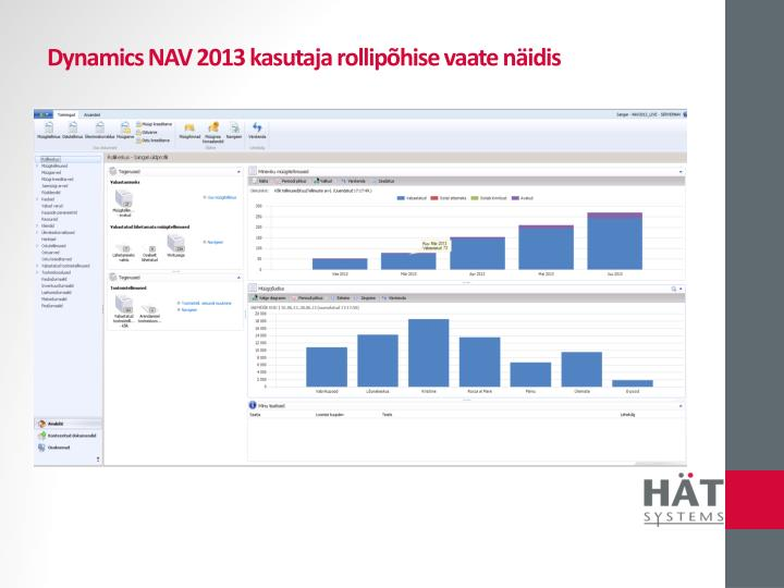 Dynamics NAV 2013 kasutaja rollipõhise vaate näidis