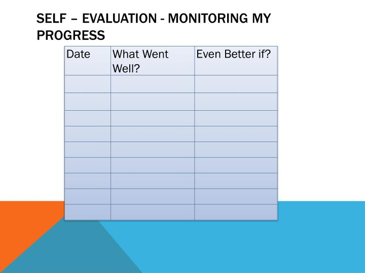 Self – Evaluation - Monitoring My Progress