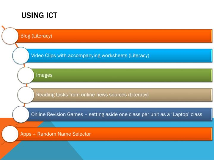 Using ICT