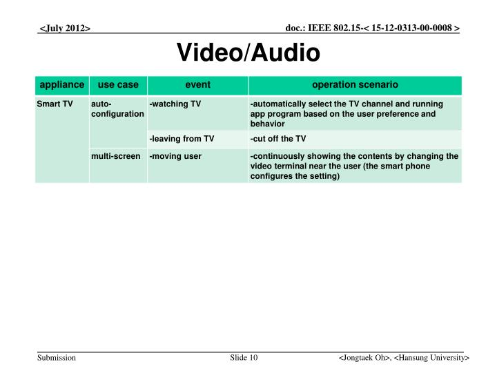 Video/Audio