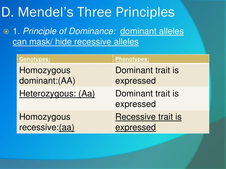 D. Mendel's Three Principles