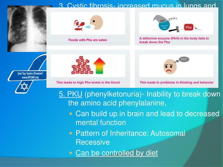 3. Cystic fibrosis-