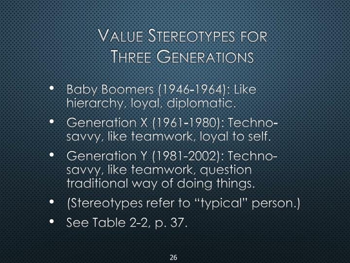 Value Stereotypes for