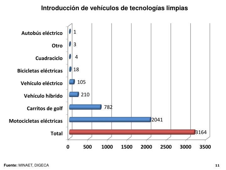 Introducción de vehículos de tecnologías limpias