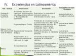 iv experiencias en latinoam rica6