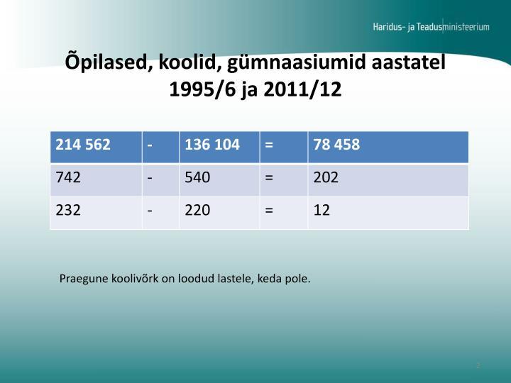 Õpilased, koolid, gümnaasiumid aastatel 1995/6 ja 2011/12