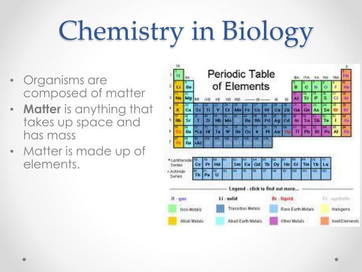 Chemistry in Biology
