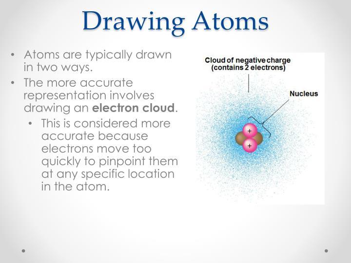 Drawing Atoms