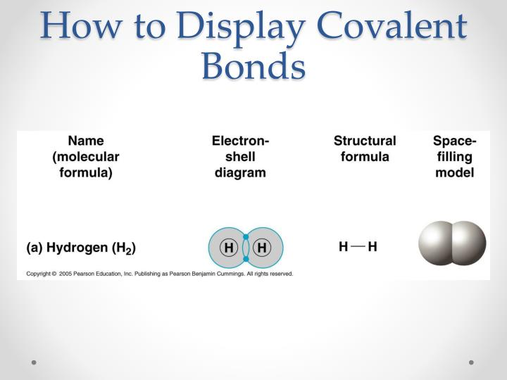 How to Display Covalent Bonds